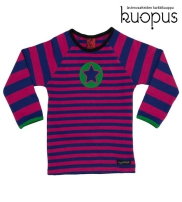 Kuopus  Collection  2014